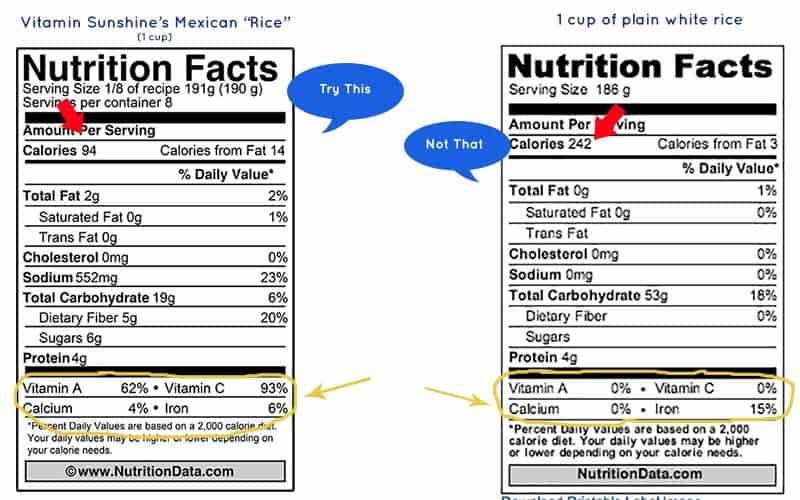 Mexi Rice Comparison