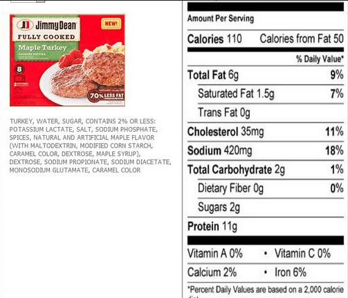 Turkey Sausage Ingredients