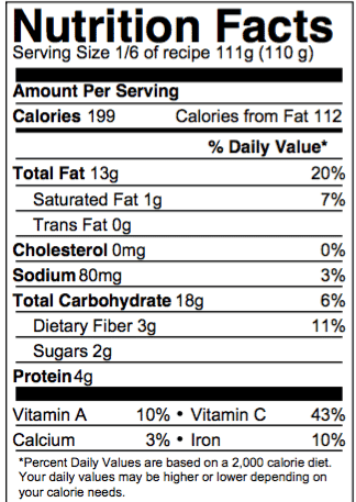 Nutrition Facts Salad
