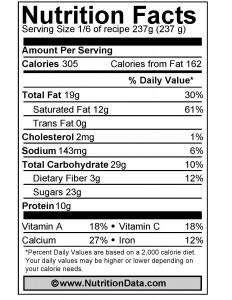 mint-fro-yo-nutrition