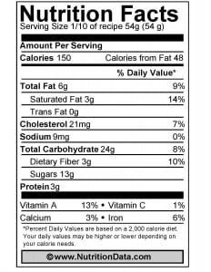 Gingerbread Loaf Nutrition Facts