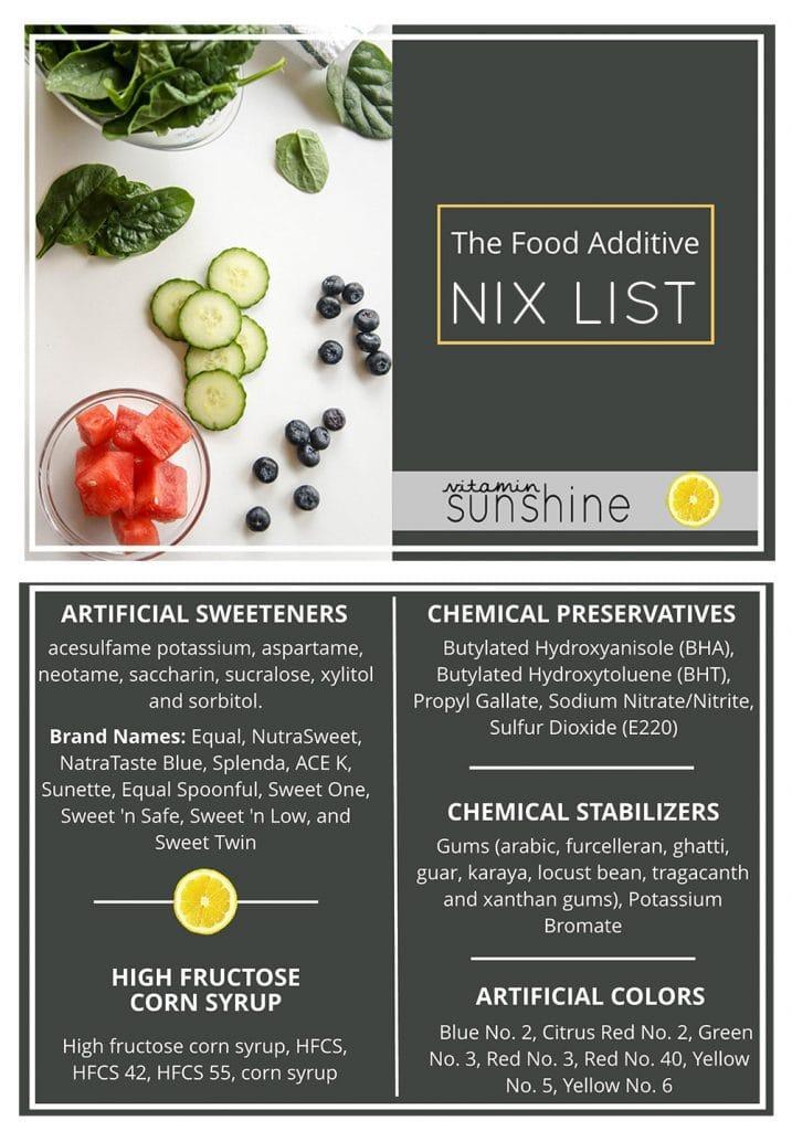 Nix List Image / Food Additives to Avoid