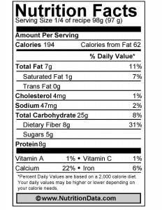 Overnight Oats Nutrition Facts