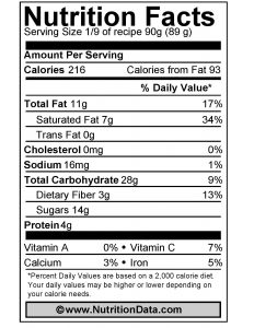 Nutrition Facts for Raspberry Pear Coffee Cake