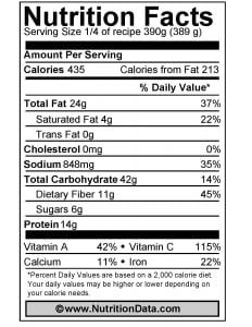 Nutrition Facts for Pesto Green Bean Quinoa Salad