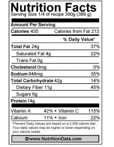 Nutrition Facts for Pesto Green Bean Quinoa Salad