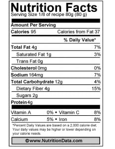 Nutrition Facts for Beet Hummus